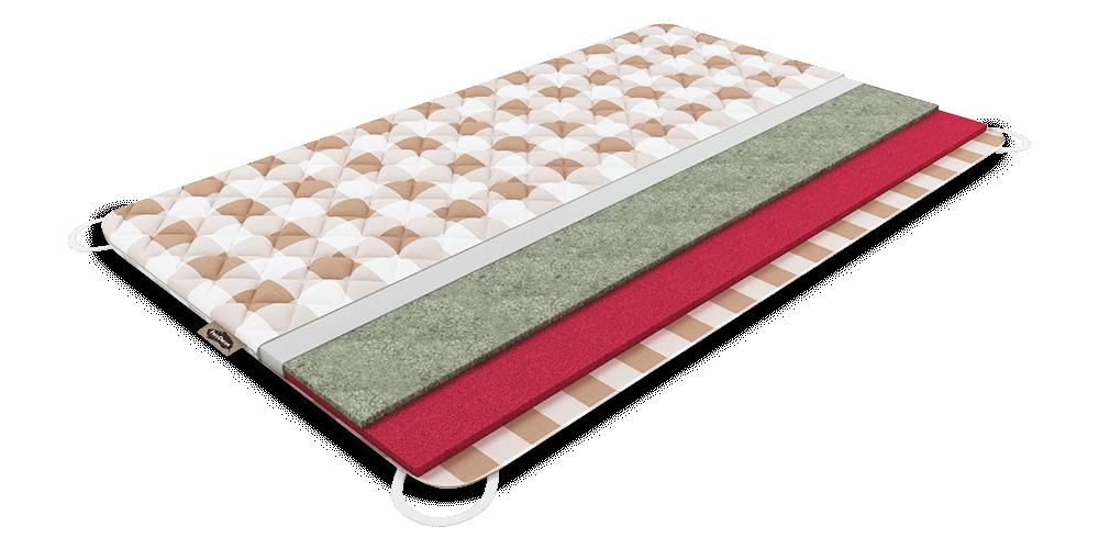 Наматрасник Linen XL